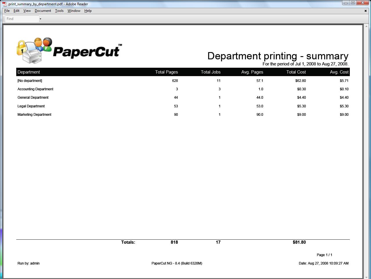 department_printing-summary