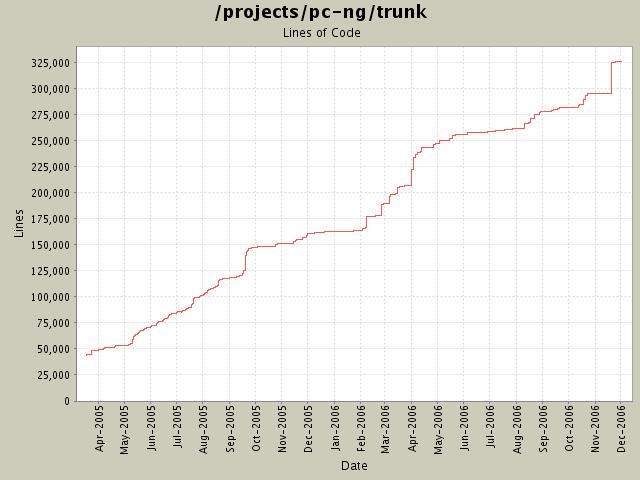 PaperCut像任何好的软件正在积极开发!