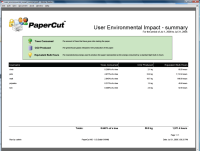 user_environmental_impact-summary-sized