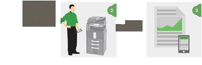 選擇印表機列印您的工作,審批,列印及在印表機收集您的文件